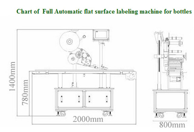 डिब्बों बॉक्स चार्ट के लिए स्वचालित फ्लैट सतह शीर्ष लेबलिंग मशीनें