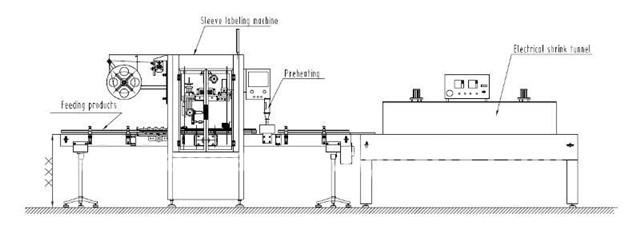 आस्तीन लेबलिंग मशीन सिकुड़ सुरंग के साथ